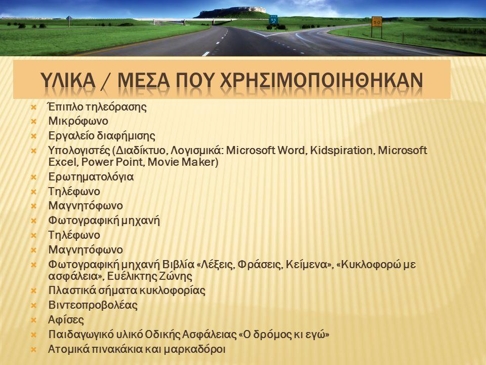  Έπιπλο τηλεόρασης  Μικρόφωνο  Εργαλείο διαφήμισης  Υπολογιστές (Διαδίκτυο, Λογισμικά: Microsoft Word, Kidspiration, Microsoft Excel, Power Point,