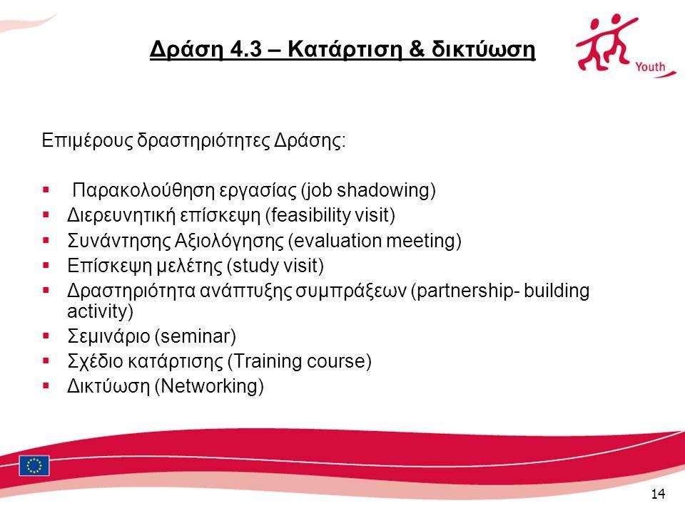 14 Δράση 4.3 – Κατάρτιση & δικτύωση Επιμέρους δραστηριότητες Δράσης:  Παρακολούθηση εργασίας (job shadowing)  Διερευνητική επίσκεψη (feasibility visit)  Συνάντησης Αξιολόγησης (evaluation meeting)  Επίσκεψη μελέτης (study visit)  Δραστηριότητα ανάπτυξης συμπράξεων (partnership- building activity)  Σεμινάριο (seminar)  Σχέδιο κατάρτισης (Training course)  Δικτύωση (Networking)