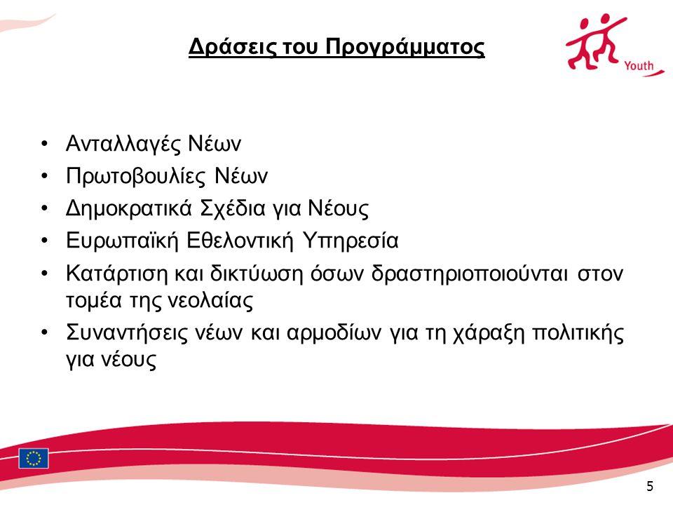 5 Δράσεις του Προγράμματος •Ανταλλαγές Νέων •Πρωτοβουλίες Νέων •Δημοκρατικά Σχέδια για Νέους •Ευρωπαϊκή Εθελοντική Υπηρεσία •Κατάρτιση και δικτύωση όσων δραστηριοποιούνται στον τομέα της νεολαίας •Συναντήσεις νέων και αρμοδίων για τη χάραξη πολιτικής για νέους