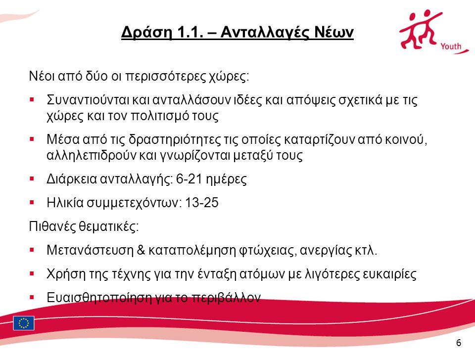 6 Δράση 1.1.