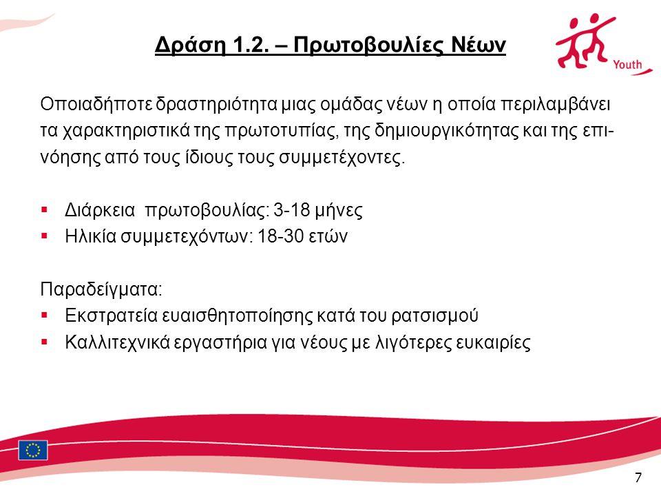 7 Δράση 1.2.