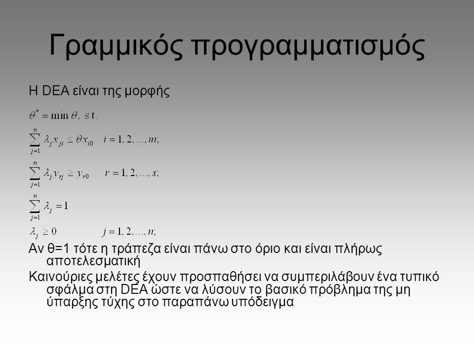 Γραμμικός προγραμματισμός Η DEA είναι της μορφής Αν θ=1 τότε η τράπεζα είναι πάνω στο όριο και είναι πλήρως αποτελεσματική Καινούριες μελέτες έχουν πρ