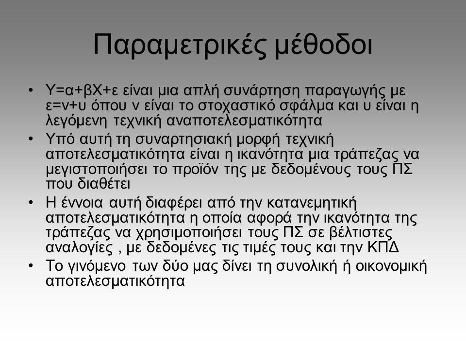 Παραμετρικές μέθοδοι •Η συνάρτηση παραγωγής παίρνει μια συναρτησιακή μορφή και εκτιμάται με τη μέθοδο της μέγιστης πιθανοφάνειας •Λαμβάνουμε TE=Y/exp(bX+v)= exp(bX+v-u)/exp(bX+v)=exp(-u) •Το u παίρνει τιμές από το 0 ως το 1 με 1 την πλήρως αποτελεσματική τράπεζα •Το βασικό ελάττωμα αυτής της μεθόδου είναι ότι πρέπει να δώσουμε συγκεκριμένη συναρτησιακή μορφή στη συνάρτηση παραγωγής.