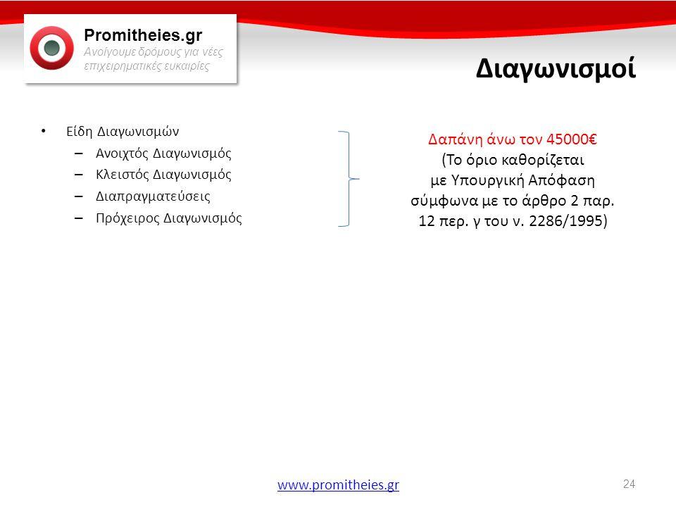Promitheies.gr Ανοίγουμε δρόμους για νέες επιχειρηματικές ευκαιρίες www.promitheies.gr Διαγωνισμοί • Είδη Διαγωνισμών – Ανοιχτός Διαγωνισμός – Κλειστό