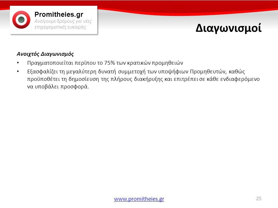 Promitheies.gr Ανοίγουμε δρόμους για νέες επιχειρηματικές ευκαιρίες www.promitheies.gr Διαγωνισμοί Ανοιχτός Διαγωνισμός • Πραγματοποιείται περίπου το