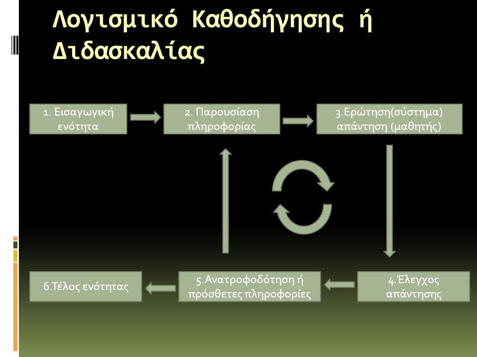 Λογισμικό Καθοδήγησης ή Διδασκαλίας 1. Εισαγωγική ενότητα 2. Παρουσίαση πληροφορίας 3.Ερώτηση(σύστημα) απάντηση (μαθητής) 6.Τέλος ενότητας 5.Ανατροφοδ
