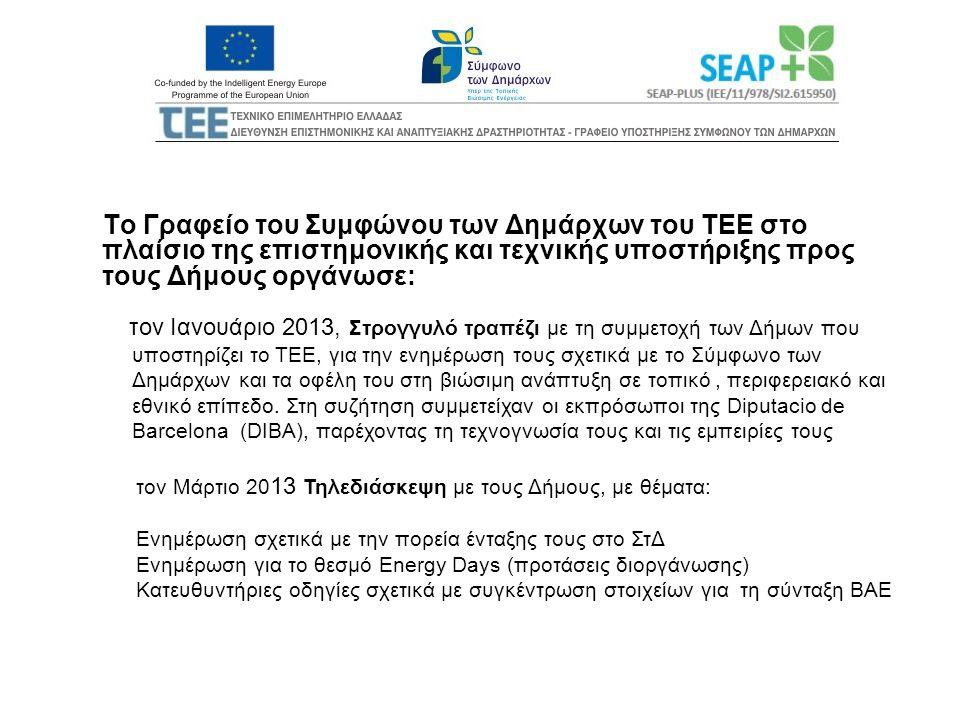 Το Γραφείο του Συμφώνου των Δημάρχων του ΤΕΕ στο πλαίσιο της επιστημονικής και τεχνικής υποστήριξης προς τους Δήμους οργάνωσε: τον Ιανουάριο 2013, Στρ
