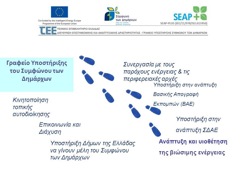 Γραφείο Υποστήριξης του Συμφώνου των Δημάρχων Επικοινωνία και Διάχυση Κινητοποίηση τοπικής αυτοδιοίκησης Υποστήριξη Δήμων της Ελλάδας να γίνουν μέλη τ