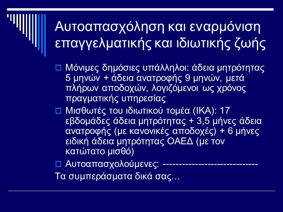 Αυτοαπασχόληση και εναρμόνιση επαγγελματικής και ιδιωτικής ζωής  Μόνιμες δημόσιες υπάλληλοι: άδεια μητρότητας 5 μηνών + άδεια ανατροφής 9 μηνών, μετά πλήρων αποδοχών, λογιζόμενοι ως χρόνος πραγματικής υπηρεσίας  Μισθωτές του ιδιωτικού τομέα (ΙΚΑ): 17 εβδομάδες άδεια μητρότητας + 3,5 μήνες άδεια ανατροφής (με κανονικές αποδοχές) + 6 μήνες ειδική άδεια μητρότητας ΟΑΕΔ (με τον κατώτατο μισθό)  Αυτοαπασχολούμενες: ------------------------------ Τα συμπεράσματα δικά σας…