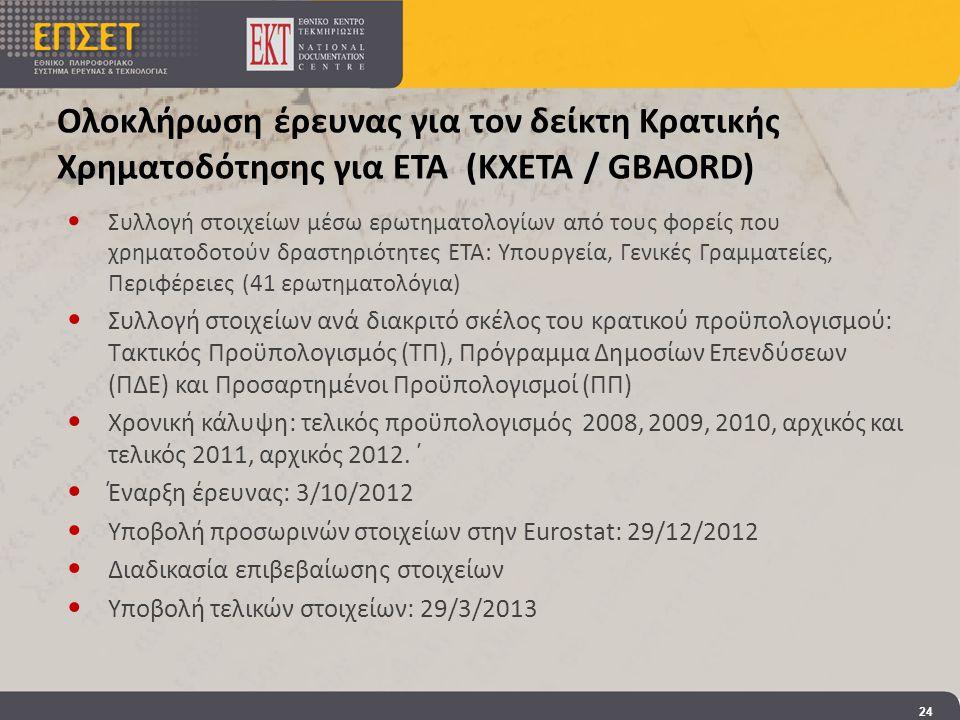 Ολοκλήρωση έρευνας για τον δείκτη Κρατικής Χρηματοδότησης για ΕΤΑ (ΚΧΕΤΑ / GBAORD) 24 • Συλλογή στοιχείων μέσω ερωτηματολογίων από τους φορείς που χρηματοδοτούν δραστηριότητες ΕΤΑ: Υπουργεία, Γενικές Γραμματείες, Περιφέρειες (41 ερωτηματολόγια) • Συλλογή στοιχείων ανά διακριτό σκέλος του κρατικού προϋπολογισμού: Τακτικός Προϋπολογισμός (ΤΠ), Πρόγραμμα Δημοσίων Επενδύσεων (ΠΔΕ) και Προσαρτημένοι Προϋπολογισμοί (ΠΠ) • Χρονική κάλυψη: τελικός προϋπολογισμός 2008, 2009, 2010, αρχικός και τελικός 2011, αρχικός 2012.