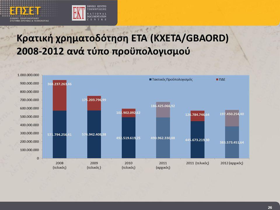 Κρατική χρηματοδότηση ΕΤΑ (KXETA/GBAORD) 2008-2012 ανά τύπο προϋπολογισμού 26