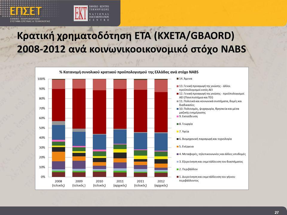 27 Κρατική χρηματοδότηση ΕΤΑ (KXETA/GBAORD) 2008-2012 ανά κοινωνικοοικονομικό στόχο NABS