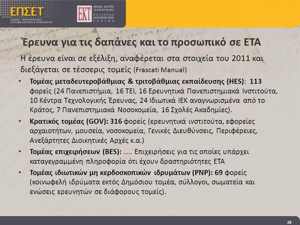 Έρευνα για τις δαπάνες και το προσωπικό σε ΕΤΑ Η έρευνα είναι σε εξέλιξη, αναφέρεται στα στοιχεία του 2011 και διεξάγεται σε τέσσερις τομείς (Frascati Manual) • Τομέας μεταδευτεροβάθμιας & τριτοβάθμιας εκπαίδευσης (HES): 113 φορείς (24 Πανεπιστήμια, 16 ΤΕΙ, 16 Ερευνητικά Πανεπιστημιακά Ινστιτούτα, 10 Κέντρα Τεχνολογικής Έρευνας, 24 Ιδιωτικά ΙΕΚ αναγνωρισμένα από το Κράτος, 7 Πανεπιστημιακά Νοσοκομεία, 16 Σχολές Ακαδημίες).