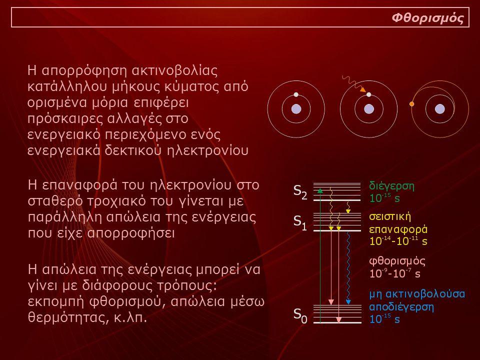 Η απορρόφηση ακτινοβολίας κατάλληλου μήκους κύματος από ορισμένα μόρια επιφέρει πρόσκαιρες αλλαγές στο ενεργειακό περιεχόμενο ενός ενεργειακά δεκτικού ηλεκτρονίου Η επαναφορά του ηλεκτρονίου στο σταθερό τροχιακό του γίνεται με παράλληλη απώλεια της ενέργειας που είχε απορροφήσει Φθορισμός Η απώλεια της ενέργειας μπορεί να γίνει με διάφορους τρόπους: εκπομπή φθορισμού, απώλεια μέσω θερμότητας, κ.λπ.