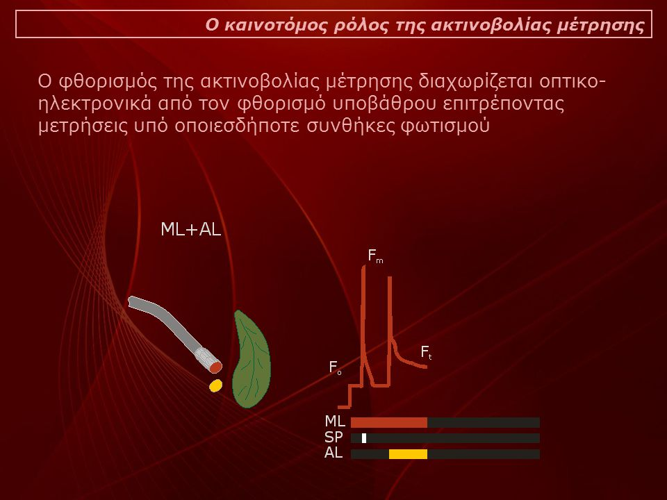 Ο φθορισμός της ακτινοβολίας μέτρησης διαχωρίζεται οπτικο- ηλεκτρονικά από τον φθορισμό υποβάθρου επιτρέποντας μετρήσεις υπό οποιεσδήποτε συνθήκες φωτ