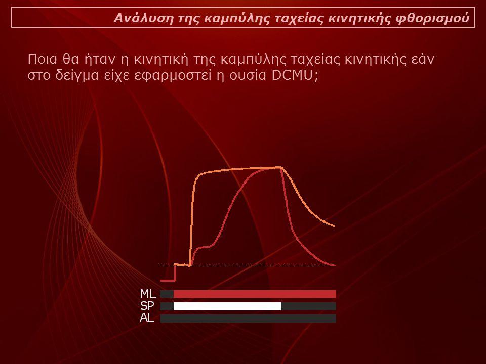Ανάλυση της καμπύλης ταχείας κινητικής φθορισμού Ποια θα ήταν η κινητική της καμπύλης ταχείας κινητικής εάν στο δείγμα είχε εφαρμοστεί η ουσία DCMU;
