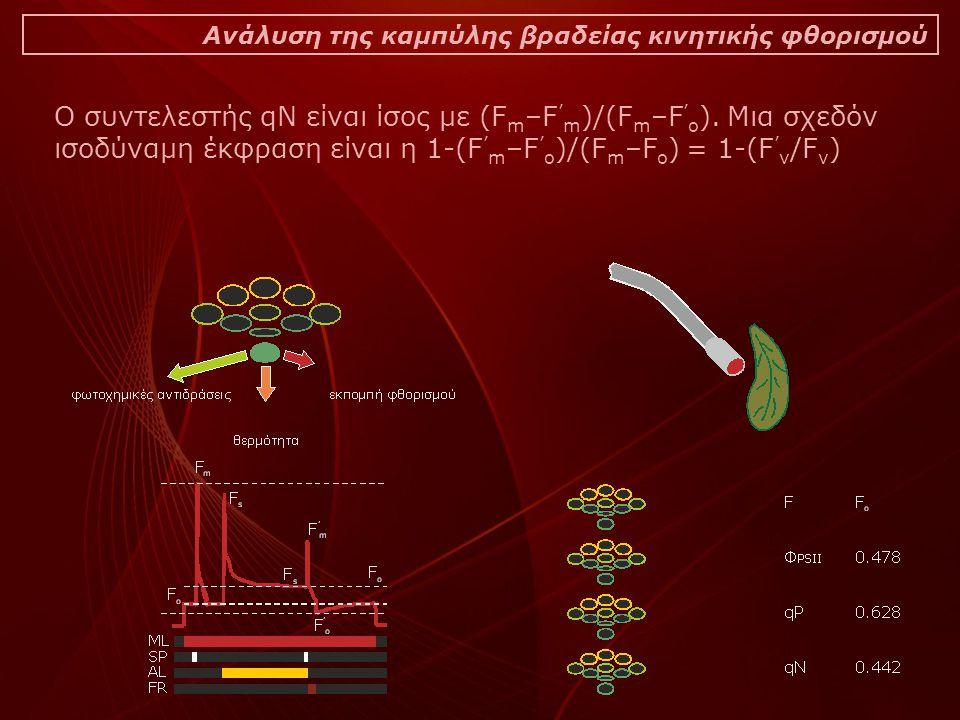 Ανάλυση της καμπύλης βραδείας κινητικής φθορισμού Ο συντελεστής qN είναι ίσος με (F m –F ' m )/(F m –F ' o ). Μια σχεδόν ισοδύναμη έκφραση είναι η 1-(