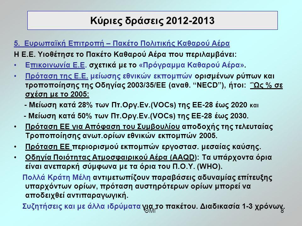 ΘΜΓ9 Κύριες δράσεις 2012-2013 6.(α) Ασφάλεια στην Βιομηχανία (Industrial Safety) - Αναθεώρηση των κατευθυντηρίων οδηγιών της FEA για τις βασικές απαιτήσεις στην βιομηχανική παραγωγή αεροζόλ (β) Μεταφορά επικινδύνων αγαθών - Η Ομάδα Επικινδύνων Αγαθών (DGP) του Διεθνούς Οργανισμού Πολιτικής Αεροπορίας (ICAO), επιτυχώς προστάτευσε το καθεστώς της λίστας Καταναλωτικών Αγαθών (ID 8000).