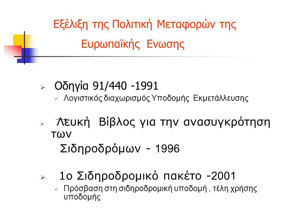Εξέλιξη της Πολιτική Μεταφορών της Ευρωπαϊκής Ενωσης  2ο Σιδηροδρομικό πακέτο -2004  Απελευθέρωση της αγοράς των σιδηροδρομικών εμπορευματικών μεταφορών από 1.1.2007.