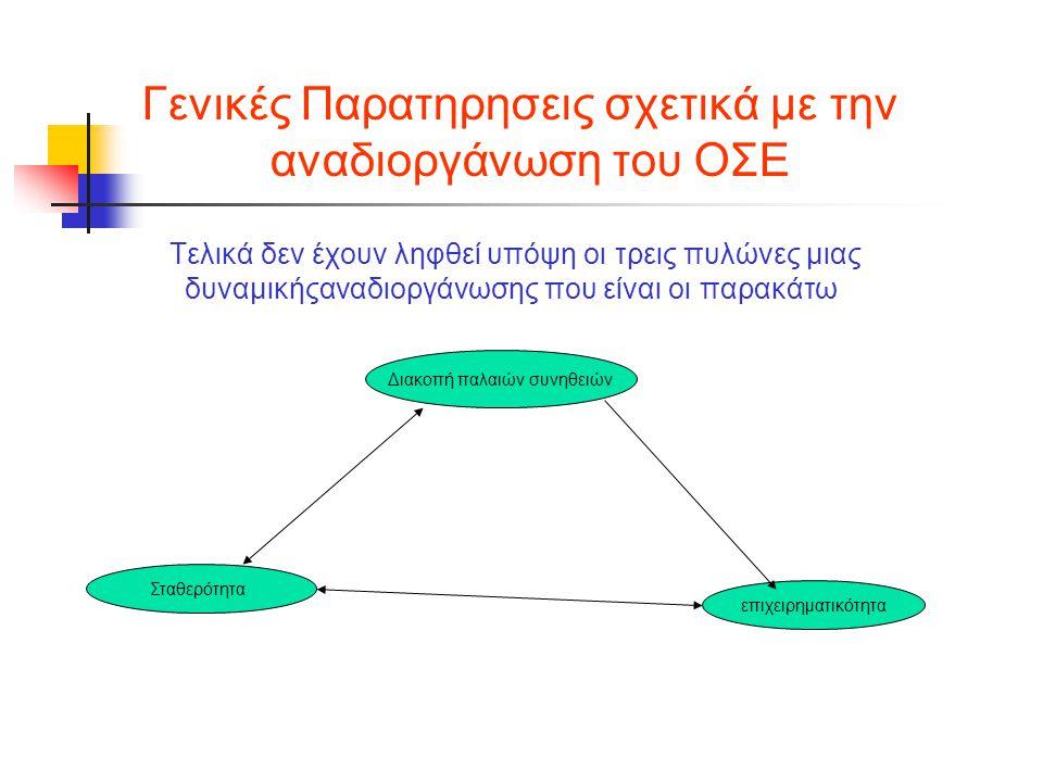 Γενικές Παρατηρησεις σχετικά με την αναδιοργάνωση του ΟΣΕ Τελικά δεν έχουν ληφθεί υπόψη οι τρεις πυλώνες μιας δυναμικήςαναδιοργάνωσης που είναι οι παρακάτω Διακοπή παλαιών συνηθειών Σταθερότητα επιχειρηματικότητα