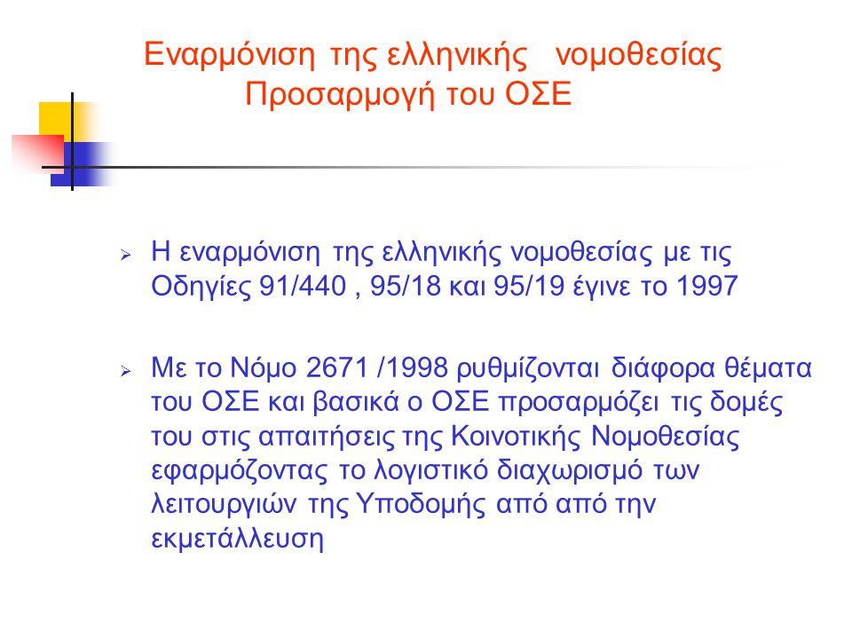 Εναρμόνιση της ελληνικής νομοθεσίας Προσαρμογή του ΟΣΕ  Η εναρμόνιση της ελληνικής νομοθεσίας με τις Οδηγίες 91/440, 95/18 και 95/19 έγινε το 1997  Με το Νόμο 2671 /1998 ρυθμίζονται διάφορα θέματα του ΟΣΕ και βασικά ο ΟΣΕ προσαρμόζει τις δομές του στις απαιτήσεις της Κοινοτικής Νομοθεσίας εφαρμόζοντας το λογιστικό διαχωρισμό των λειτουργιών της Υποδομής από από την εκμετάλλευση