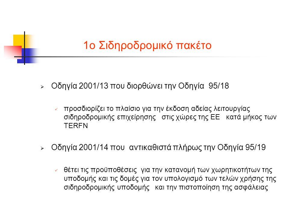 Περαιτέρω εταιρικός μετασχηματισμός του ΟΣΕ  Το Νοέμβριο του 2008 η ΤΡΑΙΝΟΣΕ αποκόπτεται από τον Όμιλο ΟΣΕ και μετεξελίσσεται σε ανεξάρτητη εταιρεία.