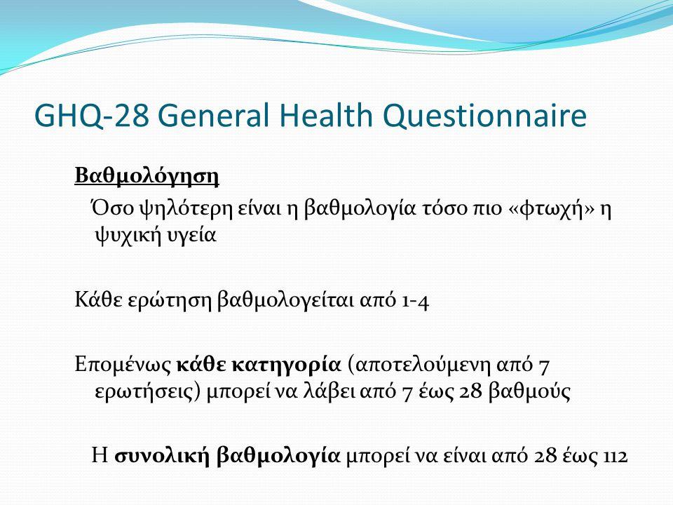 Βαθμολόγηση Όσο ψηλότερη είναι η βαθμολογία τόσο πιο «φτωχή» η ψυχική υγεία Κάθε ερώτηση βαθμολογείται από 1-4 Επομένως κάθε κατηγορία (αποτελούμενη από 7 ερωτήσεις) μπορεί να λάβει από 7 έως 28 βαθμούς Η συνολική βαθμολογία μπορεί να είναι από 28 έως 112 GHQ-28 General Health Questionnaire