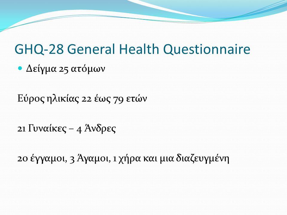  Δείγμα 25 ατόμων Εύρος ηλικίας 22 έως 79 ετών 21 Γυναίκες – 4 Άνδρες 20 έγγαμοι, 3 Άγαμοι, 1 χήρα και μια διαζευγμένη GHQ-28 General Health Questionnaire