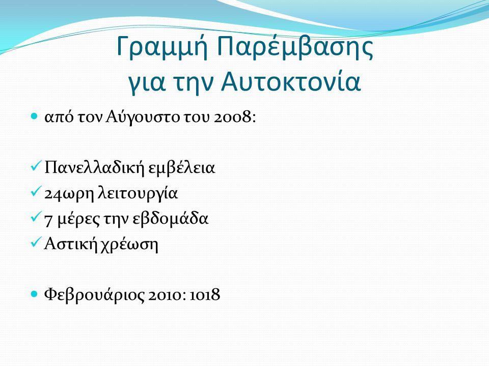 Γραμμή Παρέμβασης για την Αυτοκτονία  από τον Αύγουστο του 2008:  Πανελλαδική εμβέλεια  24ωρη λειτουργία  7 μέρες την εβδομάδα  Αστική χρέωση  Φεβρουάριος 2010: 1018