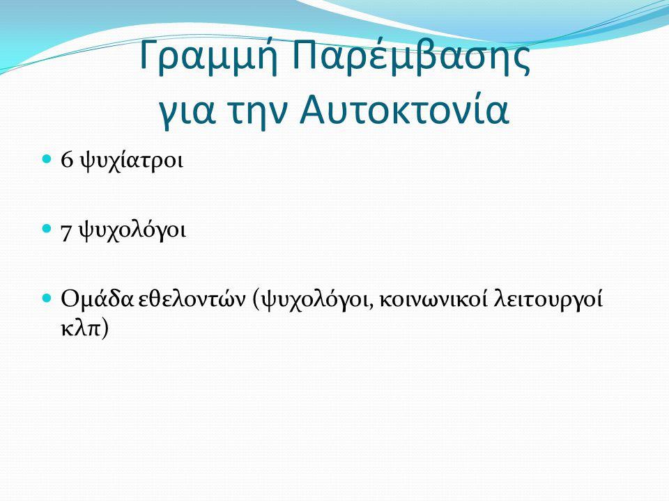 Γραμμή Παρέμβασης για την Αυτοκτονία  6 ψυχίατροι  7 ψυχολόγοι  Ομάδα εθελοντών (ψυχολόγοι, κοινωνικοί λειτουργοί κλπ)