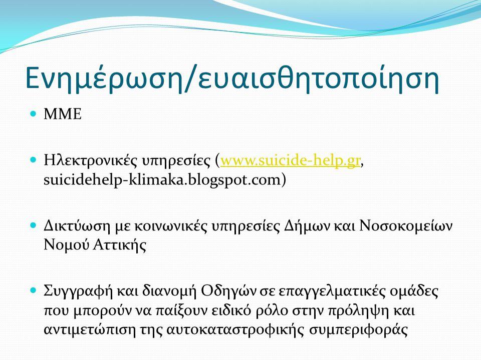 Ενημέρωση/ευαισθητοποίηση  ΜΜΕ  Ηλεκτρονικές υπηρεσίες (www.suicide-help.gr, suicidehelp-klimaka.blogspot.com)www.suicide-help.gr  Δικτύωση με κοινωνικές υπηρεσίες Δήμων και Νοσοκομείων Νομού Αττικής  Συγγραφή και διανομή Οδηγών σε επαγγελματικές ομάδες που μπορούν να παίξουν ειδικό ρόλο στην πρόληψη και αντιμετώπιση της αυτοκαταστροφικής συμπεριφοράς