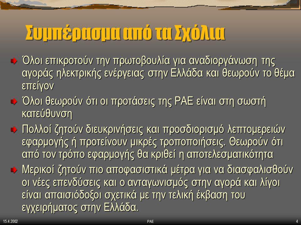 15.4.2002 ΡΑΕ4 Συμπέρασμα από τα Σχόλια Όλοι επικροτούν την πρωτοβουλία για αναδιοργάνωση της αγοράς ηλεκτρικής ενέργειας στην Ελλάδα και θεωρούν το θέμα επείγον Όλοι θεωρούν ότι οι προτάσεις της ΡΑΕ είναι στη σωστή κατεύθυνση Πολλοί ζητούν διευκρινήσεις και προσδιορισμό λεπτομερειών εφαρμογής ή προτείνουν μικρές τροποποιήσεις.