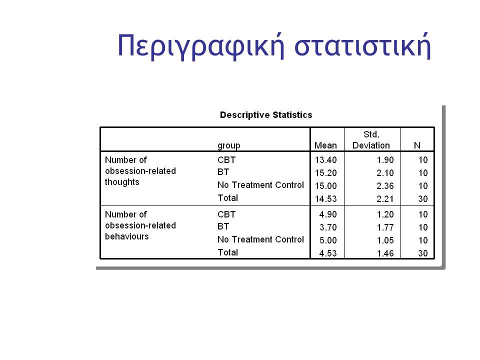 Slide 11 Περιγραφική στατιστική