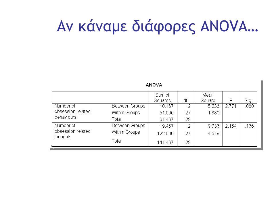 Slide 12 Αν κάναμε διάφορες ANOVA…