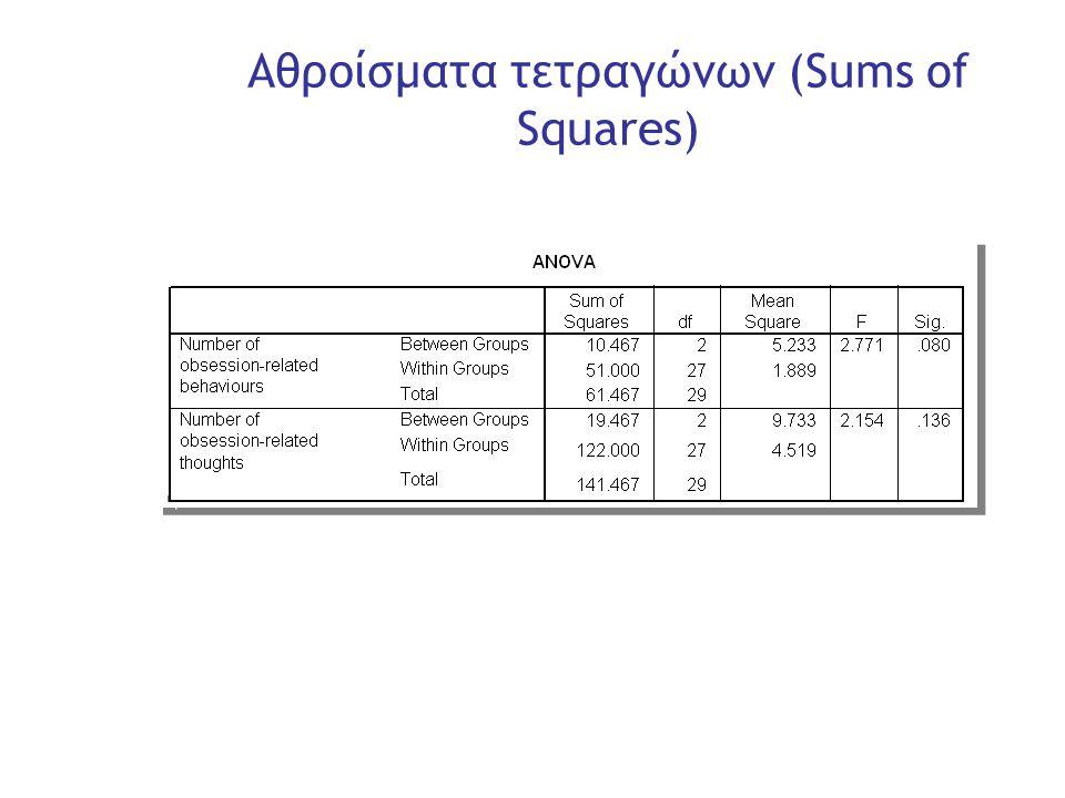 Slide 15 Αθροίσματα τετραγώνων (Sums of Squares)