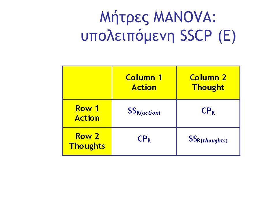 Slide 17 Μήτρες MANOVA: υπολειπόμενη SSCP (E)