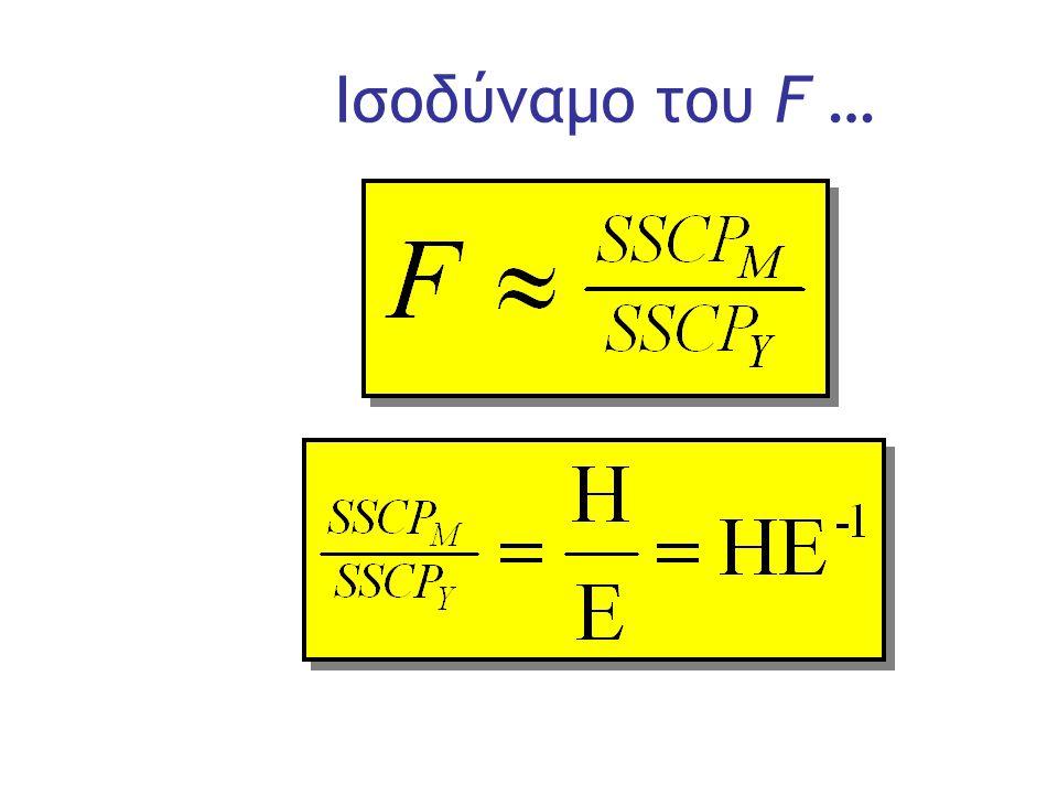 Slide 19 Ισοδύναμο του F …
