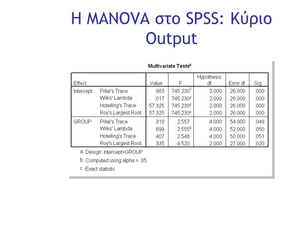 Slide 25 Η MANOVA στο SPSS: Κύριο Output