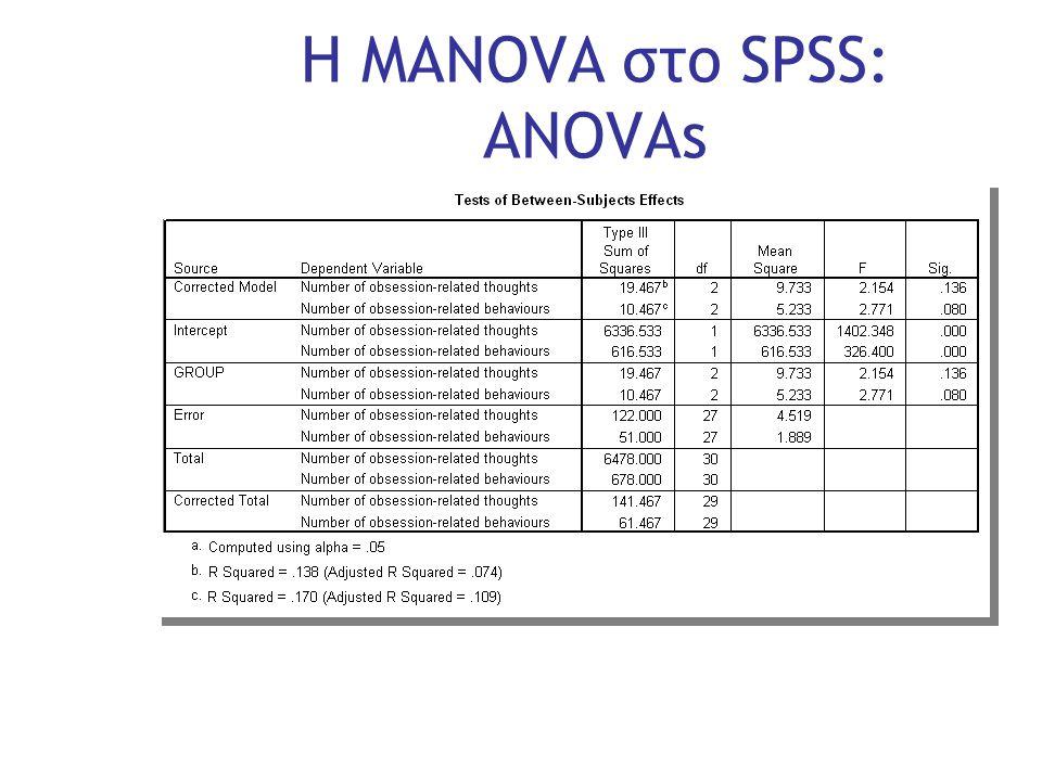 Slide 26 H MANOVA στο SPSS: ANOVAs