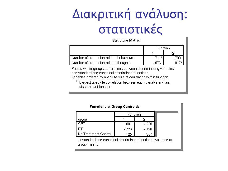 Slide 31 Διακριτική ανάλυση: στατιστικές