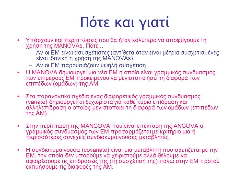 Slide 4 Πότε και γιατί •Υπάρχουν και περιπτώσεις που θα ήταν καλύτερο να αποφύγουμε τη χρήση της ΜΑΝΟVAs.