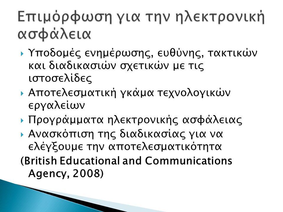  Υποδομές ενημέρωσης, ευθύνης, τακτικών και διαδικασιών σχετικών με τις ιστοσελίδες  Αποτελεσματική γκάμα τεχνολογικών εργαλείων  Προγράμματα ηλεκτρονικής ασφάλειας  Ανασκόπιση της διαδικασίας για να ελέγξουμε την αποτελεσματικότητα (British Educational and Communications Agency, 2008)