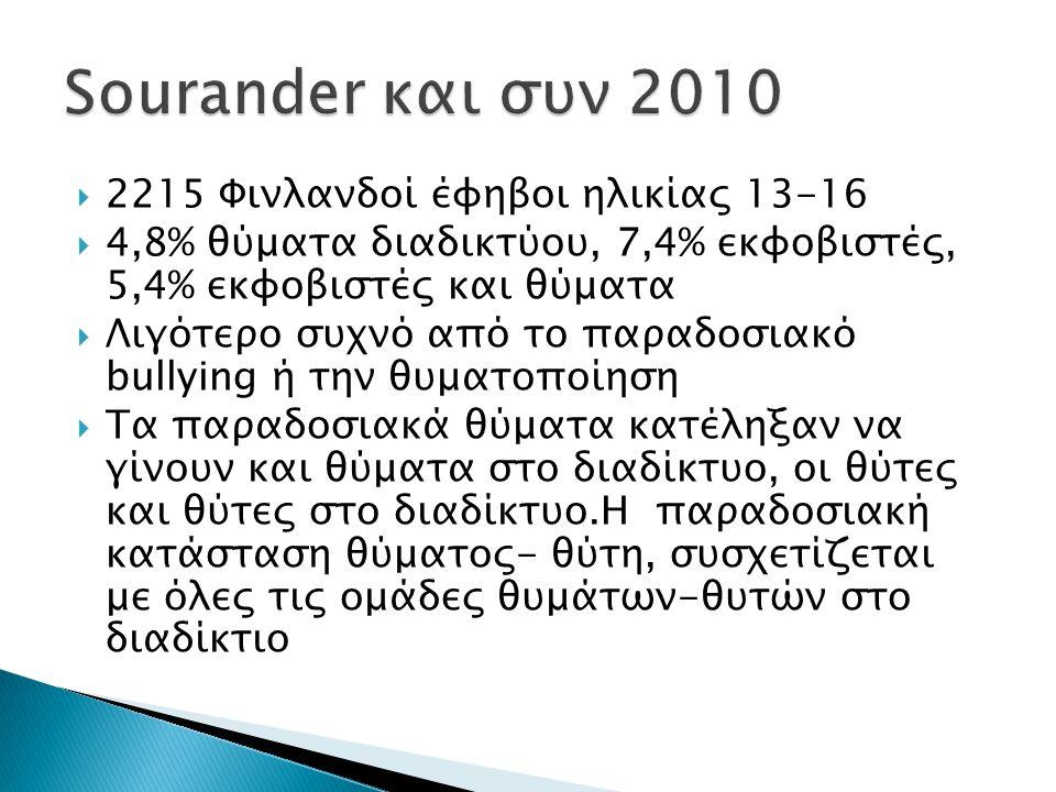  2215 Φινλανδοί έφηβοι ηλικίας 13-16  4,8% θύματα διαδικτύου, 7,4% εκφοβιστές, 5,4% εκφοβιστές και θύματα  Λιγότερο συχνό από το παραδοσιακό bullying ή την θυματοποίηση  Τα παραδοσιακά θύματα κατέληξαν να γίνουν και θύματα στο διαδίκτυο, οι θύτες και θύτες στο διαδίκτυο.Η παραδοσιακή κατάσταση θύματος- θύτη, συσχετίζεται με όλες τις ομάδες θυμάτων-θυτών στο διαδίκτιο