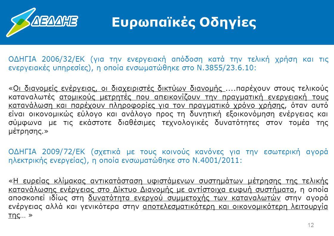 ΟΔΗΓΙΑ 2006/32/ΕΚ (για την ενεργειακή απόδοση κατά την τελική χρήση και τις ενεργειακές υπηρεσίες), η οποία ενσωματώθηκε στο Ν.3855/23.6.10: «Οι διανο