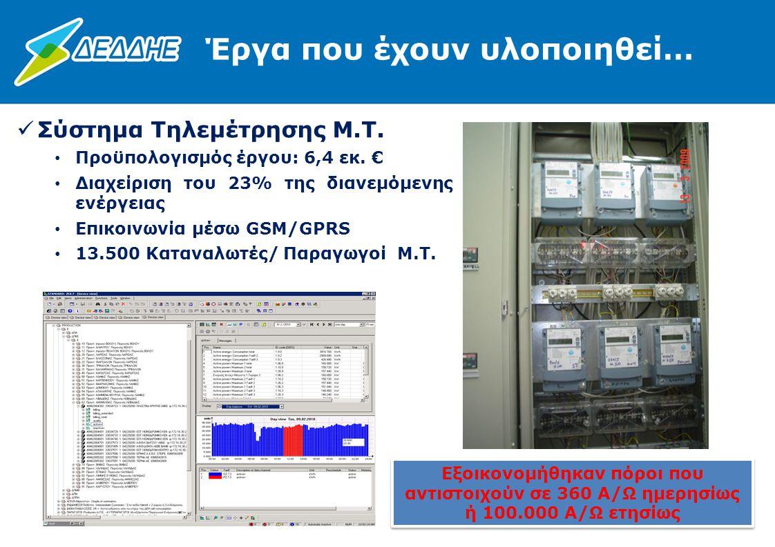 18  Σύστημα Τηλεμέτρησης Μ.Τ. • Προϋπολογισμός έργου: 6,4 εκ. € • Διαχείριση του 23% της διανεμόμενης ενέργειας • Επικοινωνία μέσω GSM/GPRS • 13.500