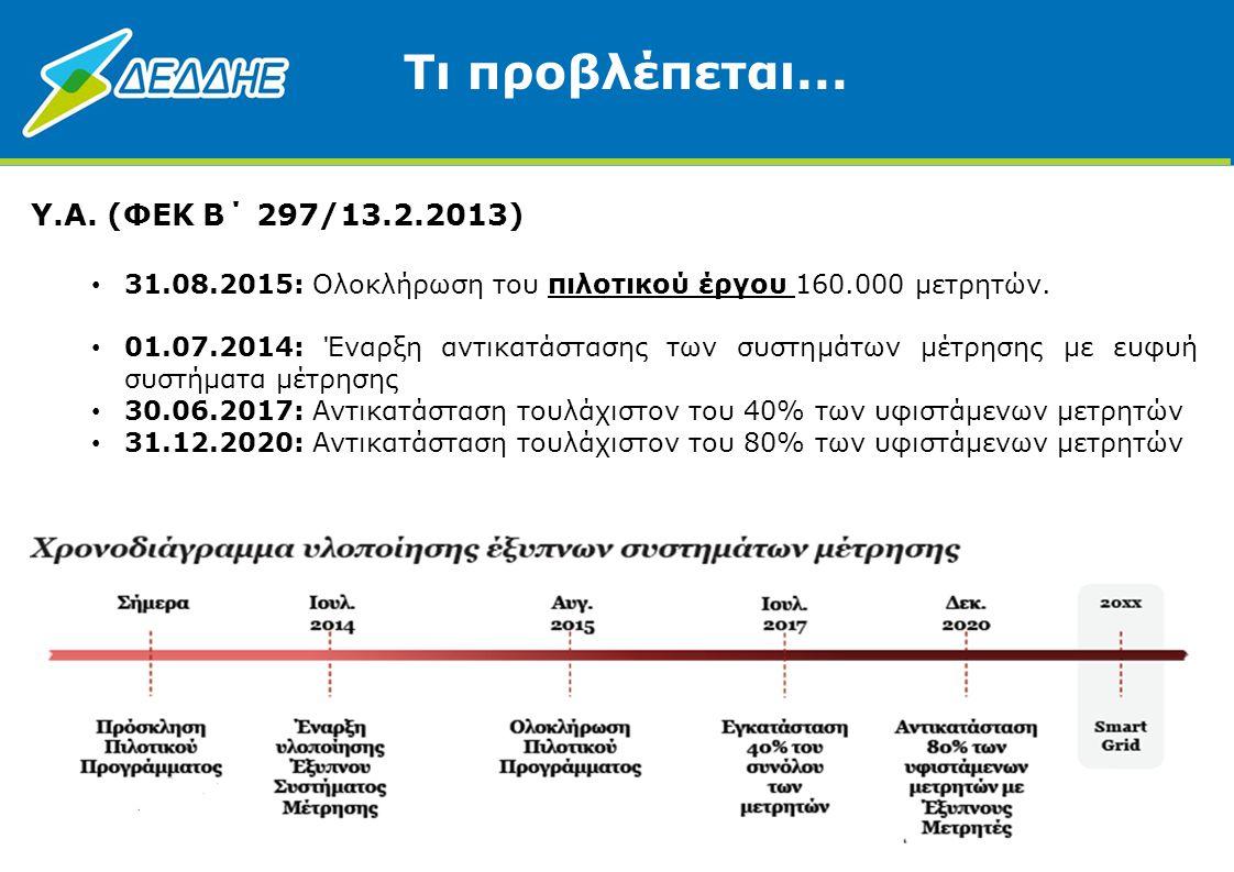 Υ.Α. (ΦΕΚ Β΄ 297/13.2.2013) • 31.08.2015: Ολοκλήρωση του πιλοτικού έργου 160.000 μετρητών. • 01.07.2014: Έναρξη αντικατάστασης των συστημάτων μέτρησης
