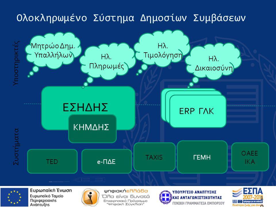 Ολοκληρωμένο Σύστημα Δημοσίων Συμβάσεων ΕΣΗΔΗΣ e-ΠΔΕ ΓΕΜΗ Ηλ. Τιμολόγηση Ηλ. Πληρωμές Ηλ. Δικαιοσύνη ERP ΓΛΚ Υποστηρικτές Συστήματα 10 Μητρώο Δημ. Υπα