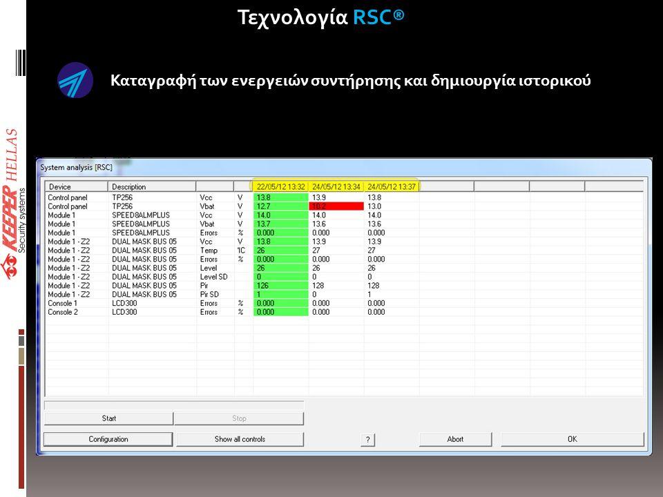 • Remote Sensitivity Control of ALL devices Καταγραφή των ενεργειών συντήρησης και δημιουργία ιστορικού • Recording of Installers S/N Τεχνολογία RSC®