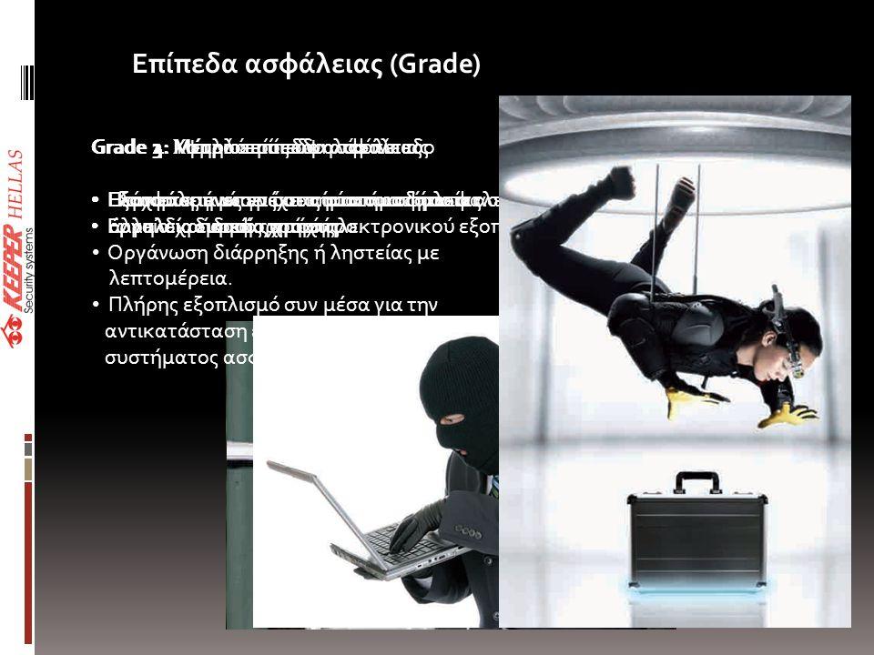 Επίπεδα ασφάλειας (Grade) Grade 1: Χαμηλό επίπεδο ασφάλειας • Ελάχιστες γνώσεις στα συστήματα ασφαλείας • Εργαλεία ευρείας χρήσης.