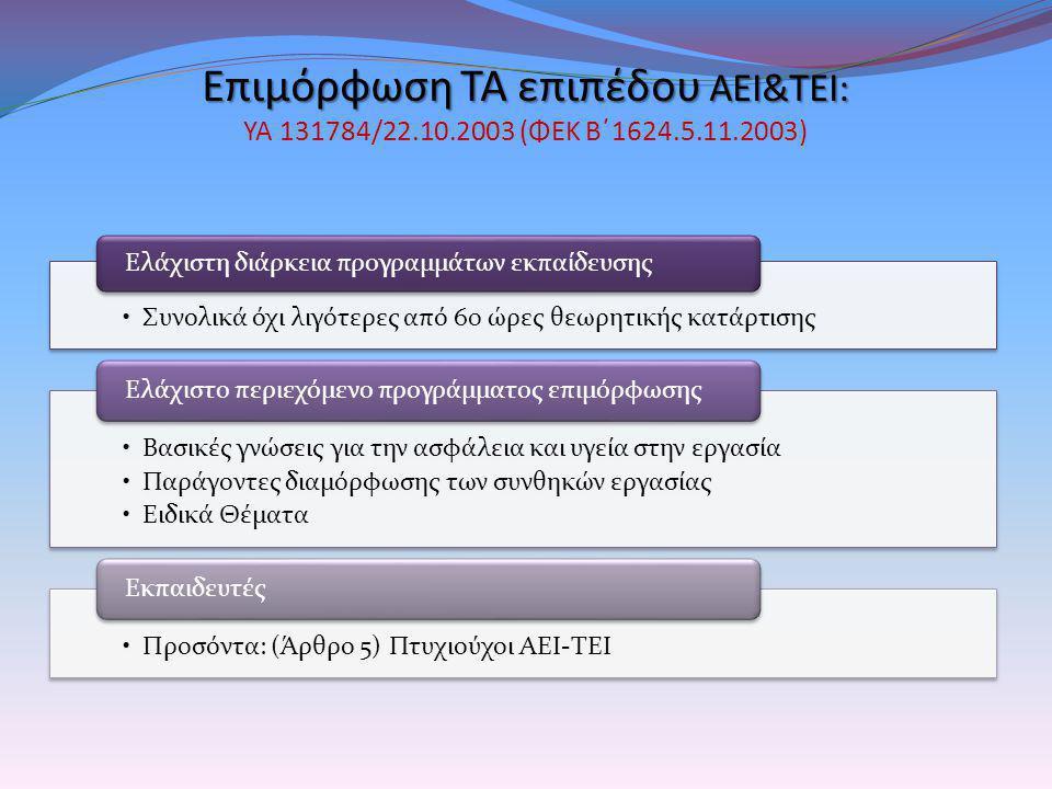 Επιμόρφωση ΤΑ επιπέδου ΑΕΙ&ΤΕΙ: Επιμόρφωση ΤΑ επιπέδου ΑΕΙ&ΤΕΙ: ΥΑ 131784/22.10.2003 (ΦΕΚ Β΄1624.5.11.2003) •Συνολικά όχι λιγότερες από 60 ώρες θεωρητ